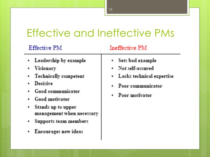 Effective and Ineffective PMs