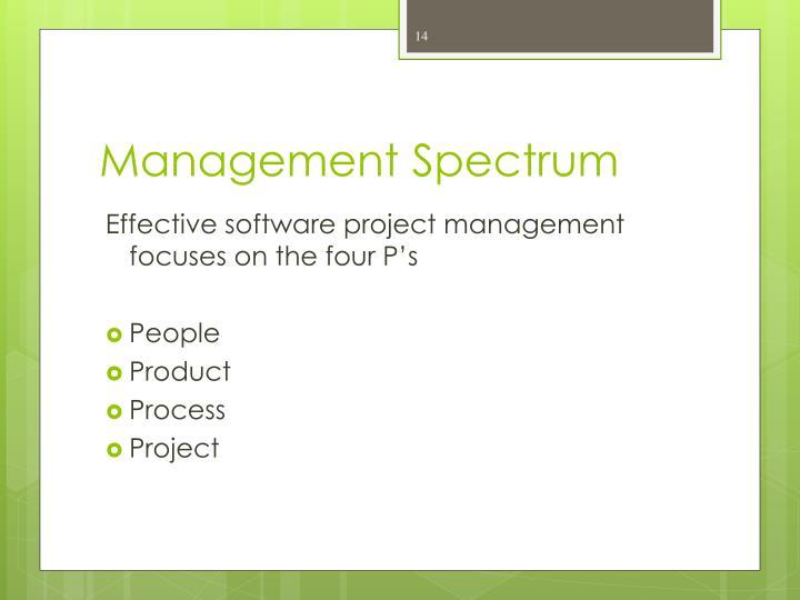 Management Spectrum