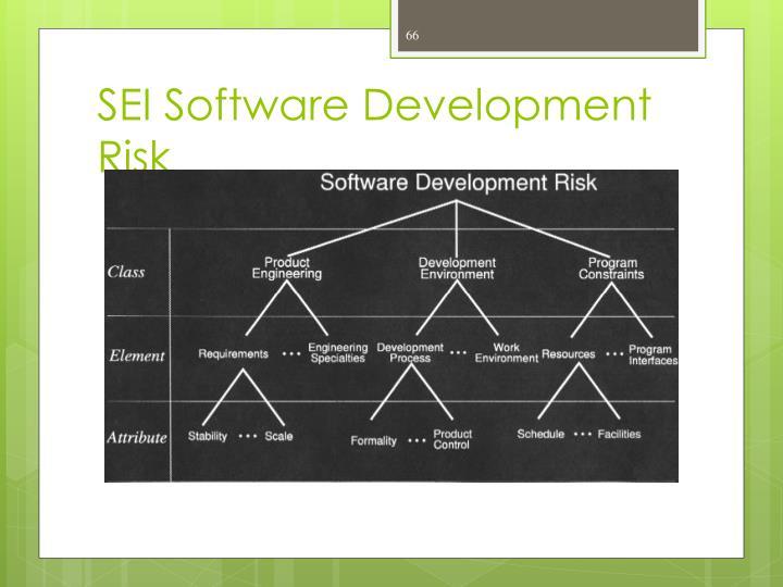 SEI Software Development Risk