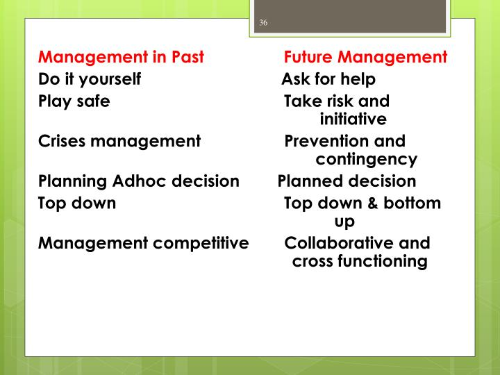Management in Past                 Future Management