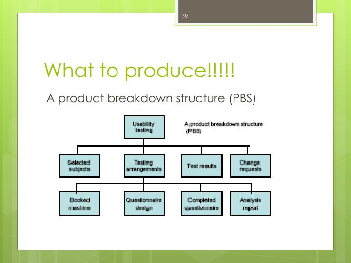 What to produce!!!!!