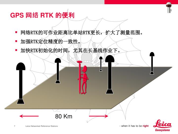 GPS 网络 RTK 的便利