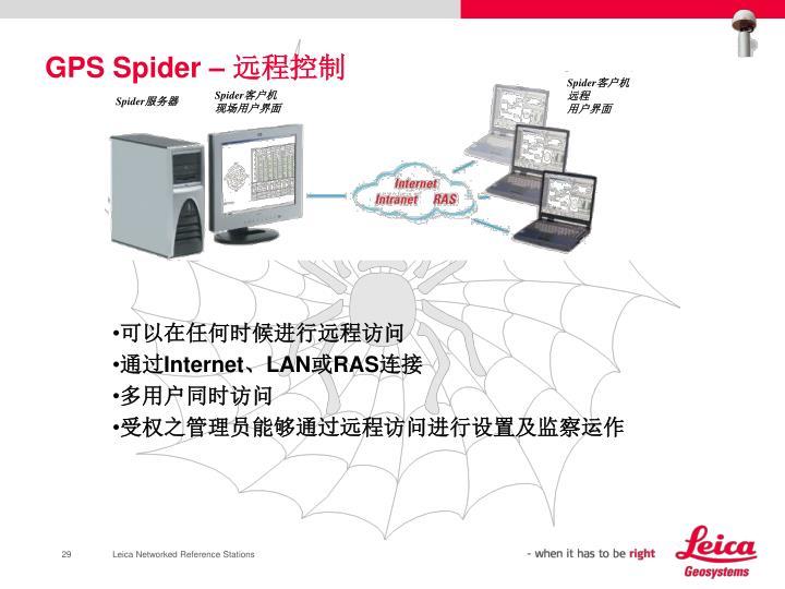 GPS Spider –