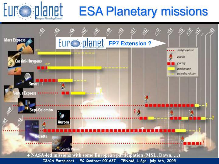 ESA Planetary missions
