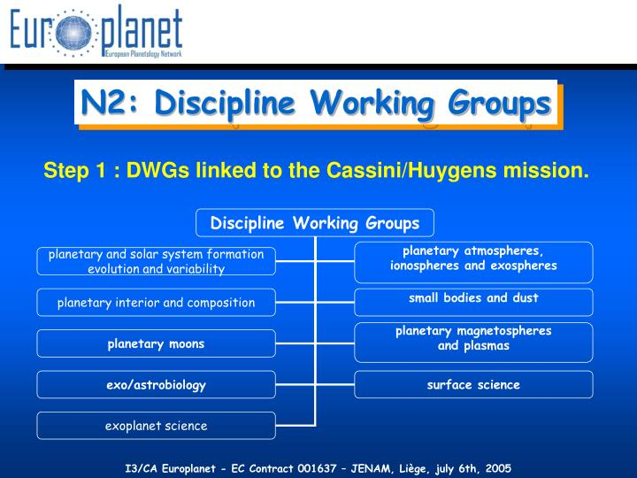 Discipline Working Groups