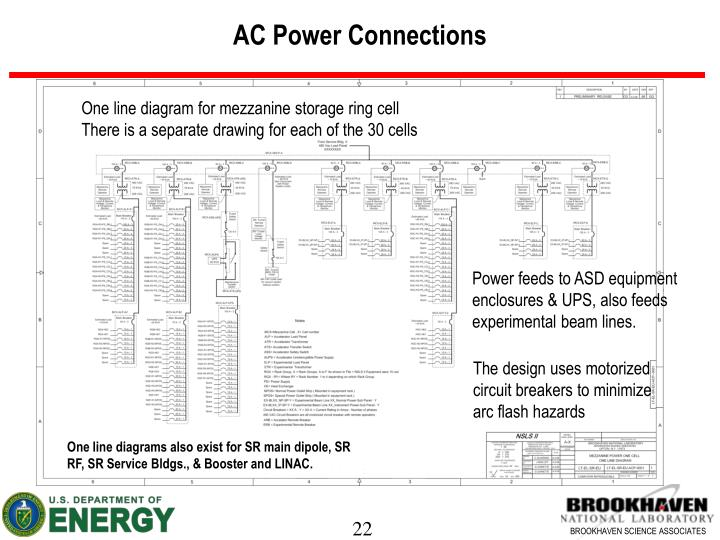 AC Power Connections