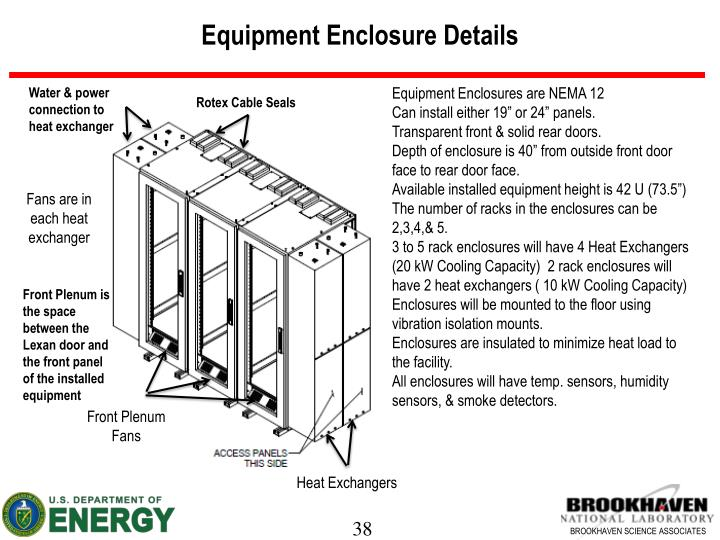 Equipment Enclosure Details