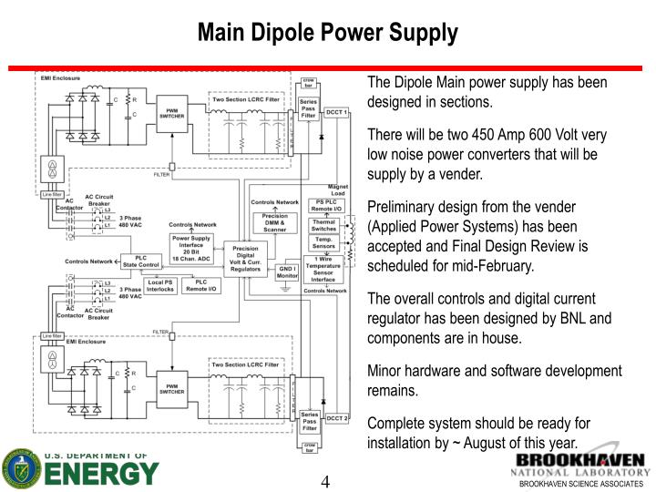 Main Dipole Power Supply