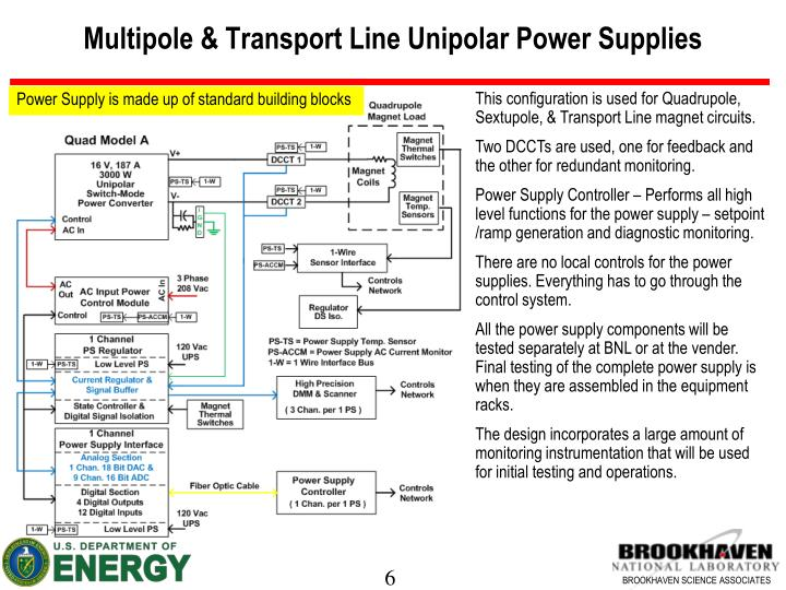 Multipole & Transport Line Unipolar Power Supplies