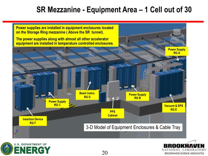 SR Mezzanine - Equipment Area – 1 Cell out of 30