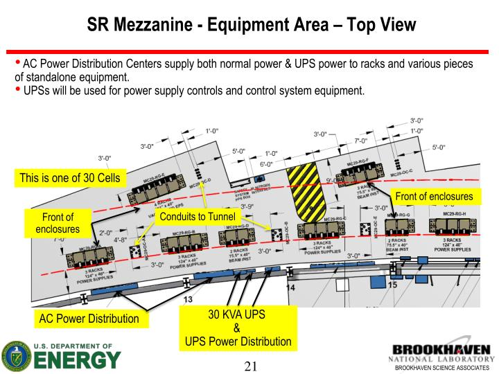 SR Mezzanine - Equipment Area – Top View