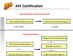 aix certification