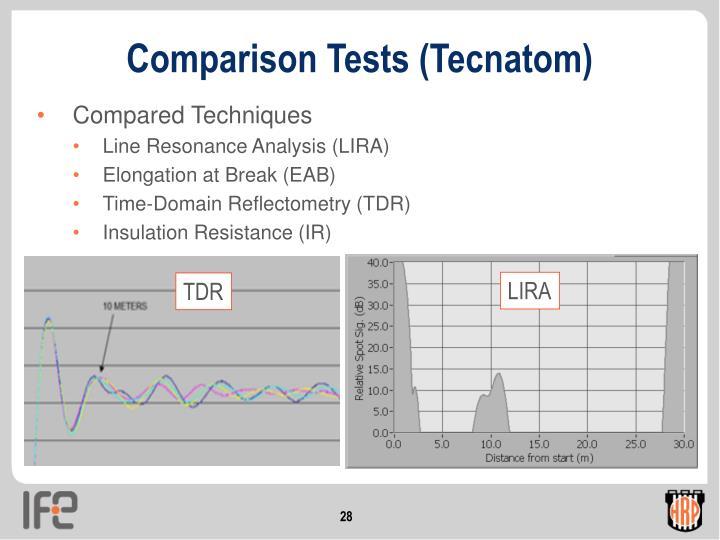 Comparison Tests (Tecnatom)