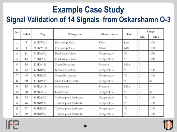 Example Case Study