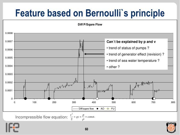 Feature based on Bernoulli`s principle