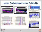 human performance human reliability
