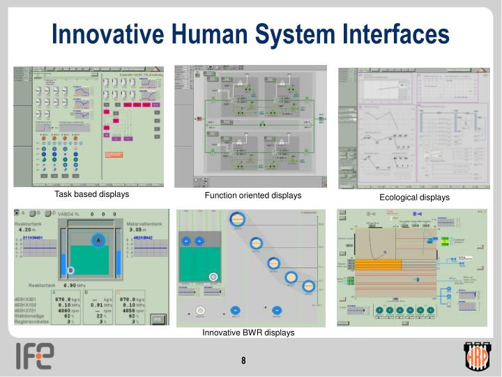 Innovative Human System Interfaces
