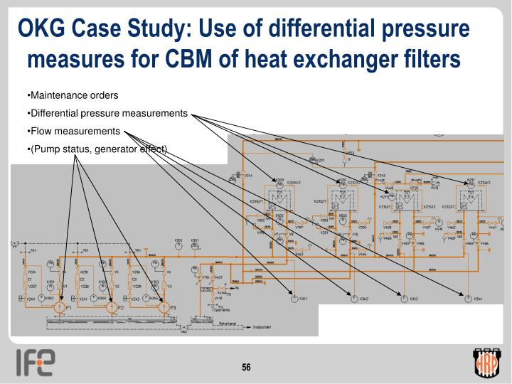OKG Case Study: Use of differential pressure measures for CBM of heat exchanger filters