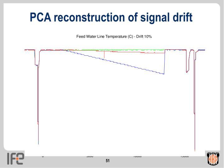 PCA reconstruction of signal drift