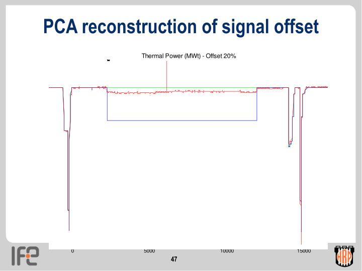 PCA reconstruction of signal offset