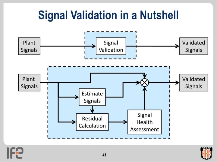 Signal Validation in a Nutshell