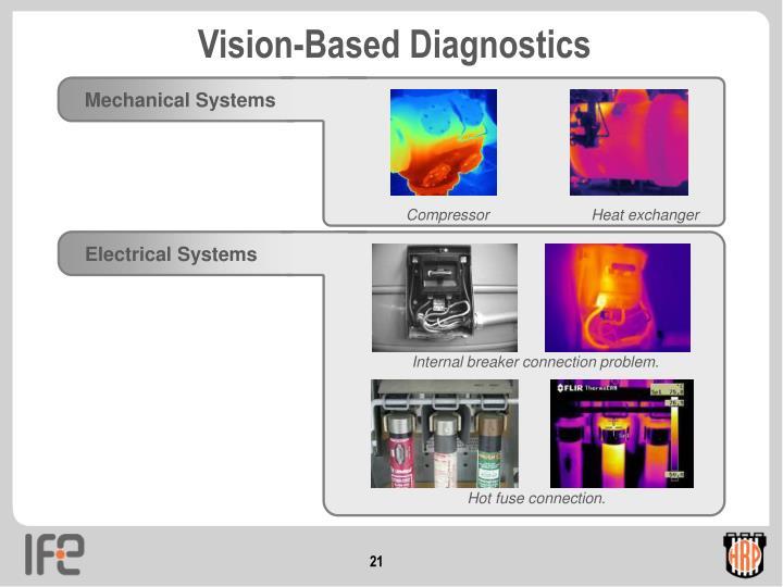 Vision-Based Diagnostics