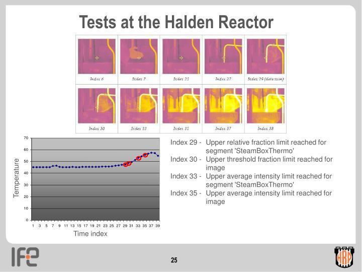 Tests at the Halden Reactor