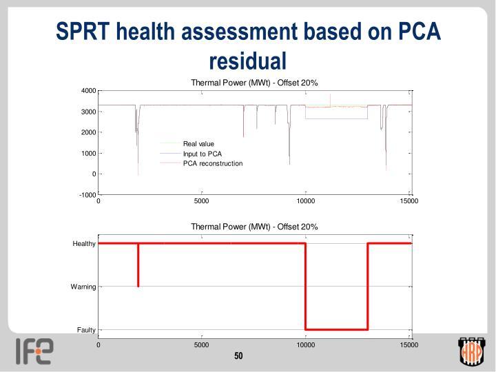 SPRT health assessment based on PCA residual
