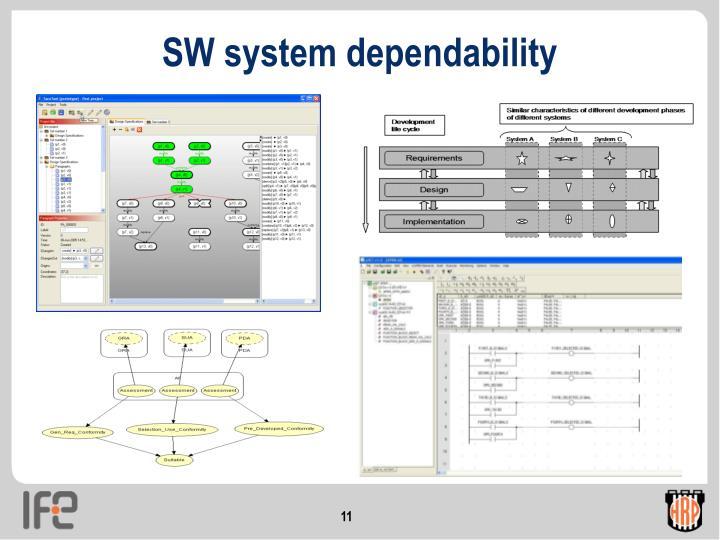 SW system dependability