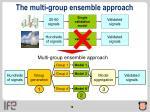 the multi group ensemble approach1