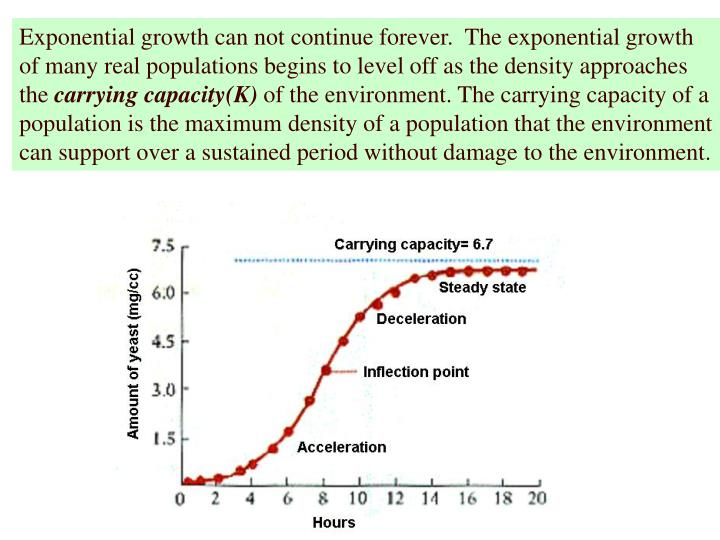 Exponential growth can not continue forever.  The exponential growth of many real populations begins to level off as the density approaches the