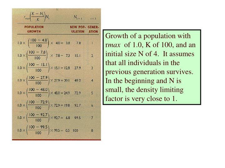 Growth of a population with r