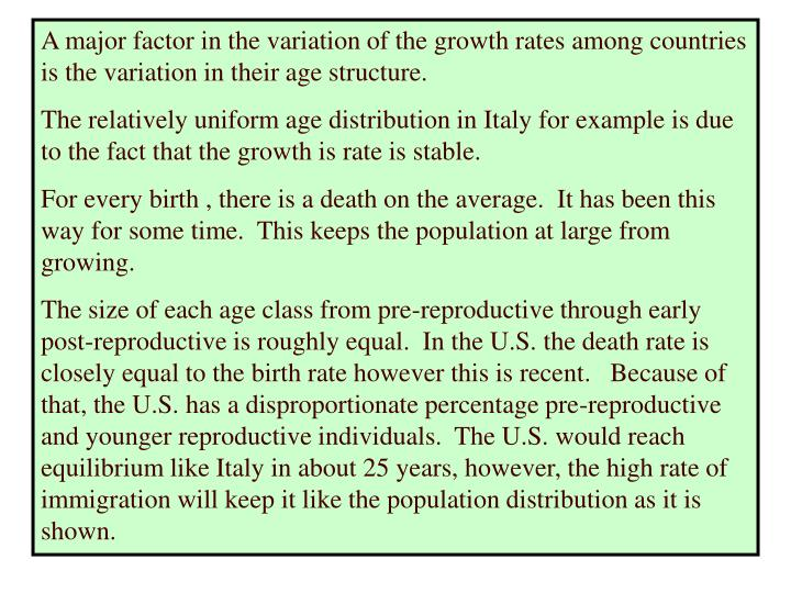 A major factor in the variation of the growth rates among countries is the variation in their age structure.