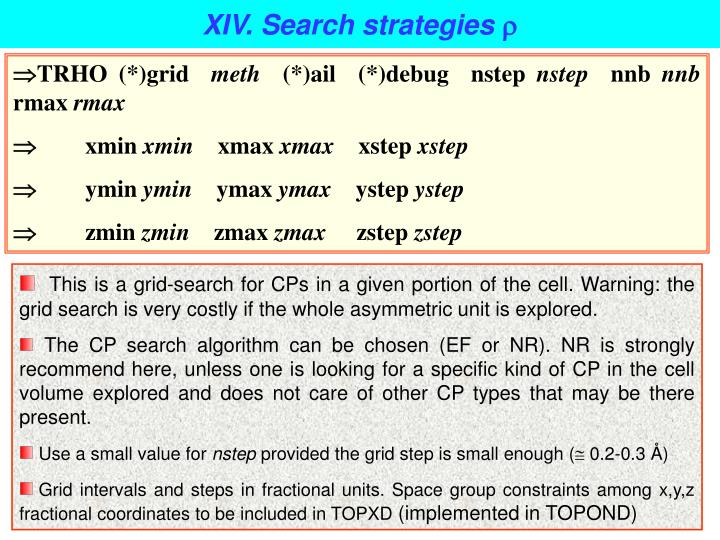 XIV. Search strategies