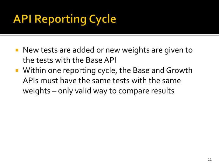 API Reporting Cycle