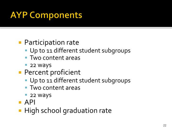 AYP Components