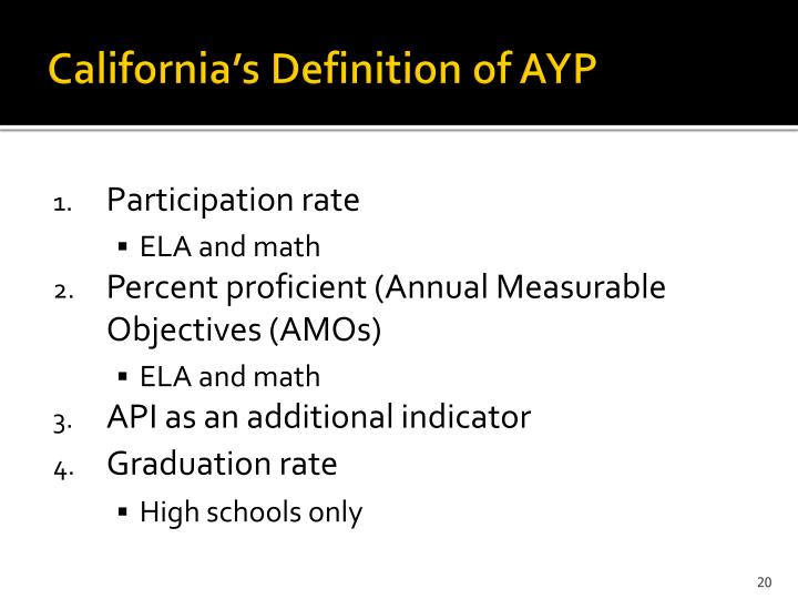 California's Definition of AYP