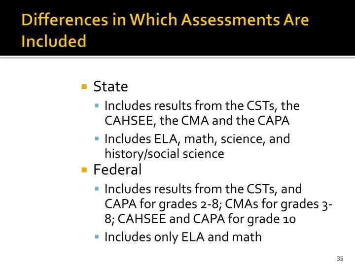 Differences in Which Assessments Are Included