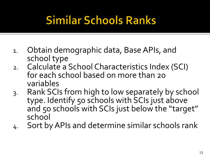 Similar Schools Ranks