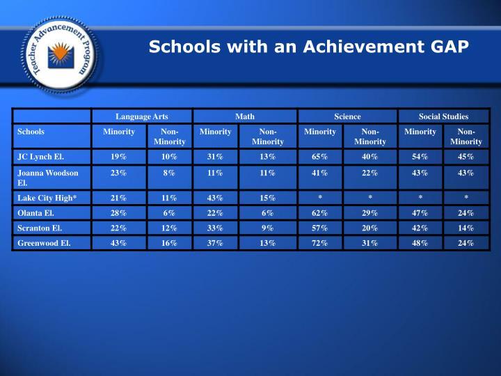 Schools with an Achievement GAP