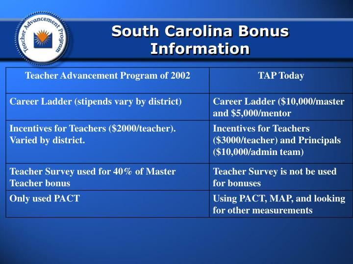 South Carolina Bonus Information