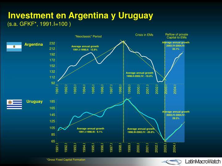 Investment en Argentina y Uruguay