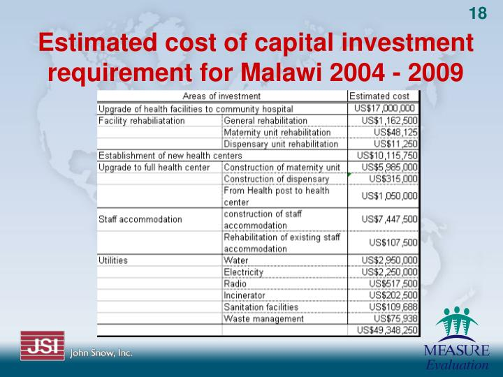 Estimated cost of capital investment requirement for Malawi 2004 - 2009