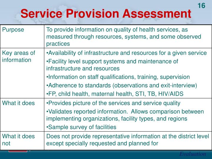 Service Provision Assessment