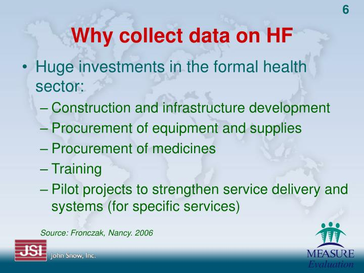 Why collect data on HF