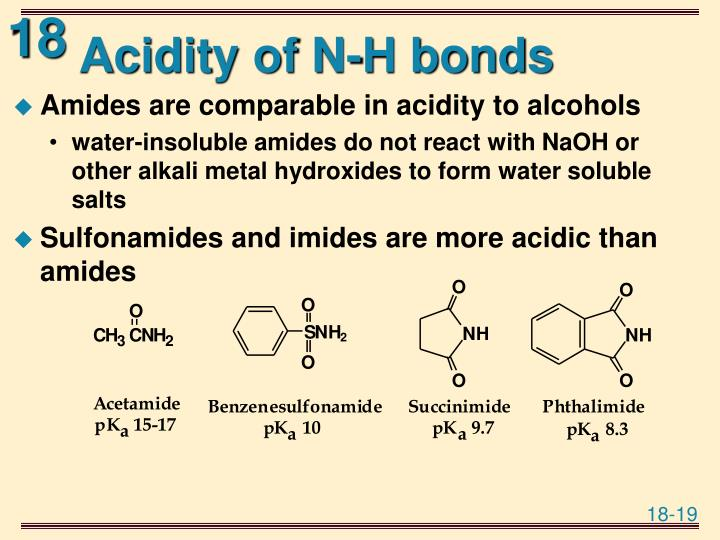 Acidity of N-H bonds