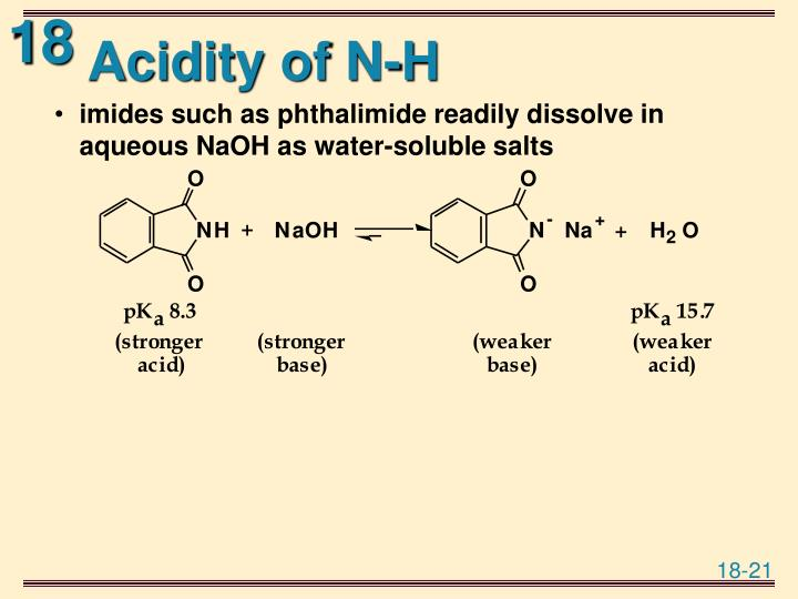 Acidity of N-H