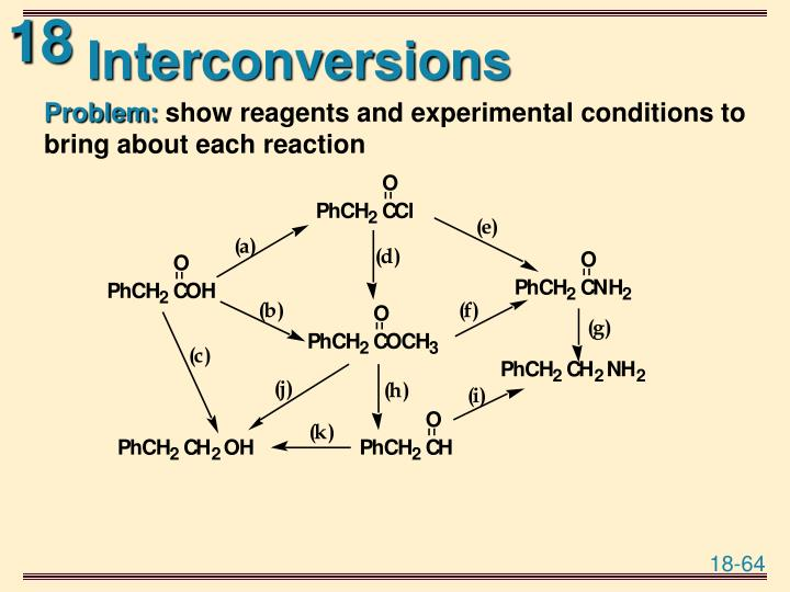 Interconversions