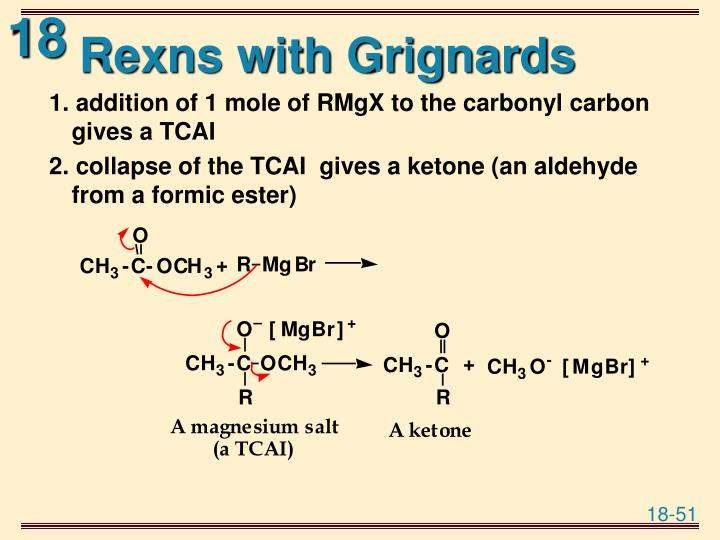 Rexns with Grignards