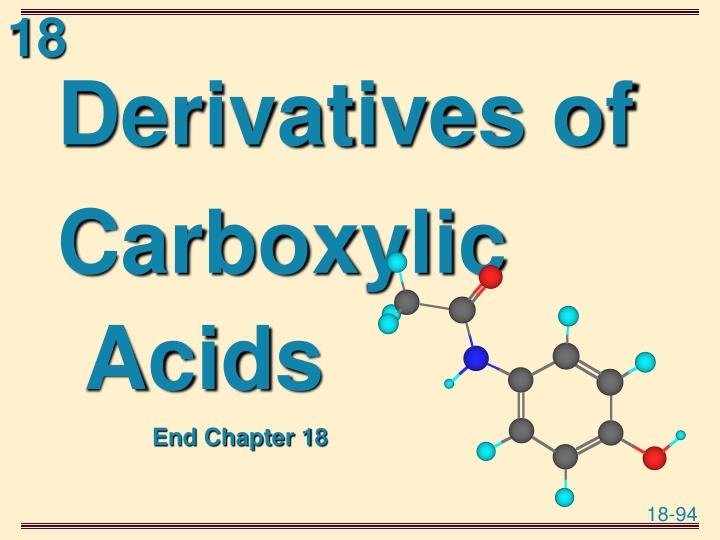 Derivatives of